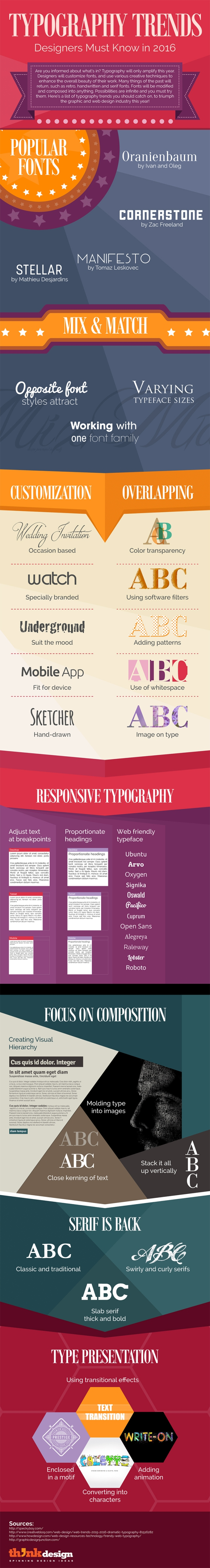 Typography Trends 2016 How to Make Your Website Wording Stand Out