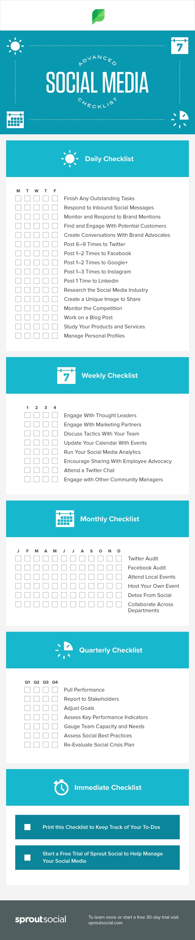 A Daily, Weekly & Monthly Checklist to Improve Your Social Media Strategy