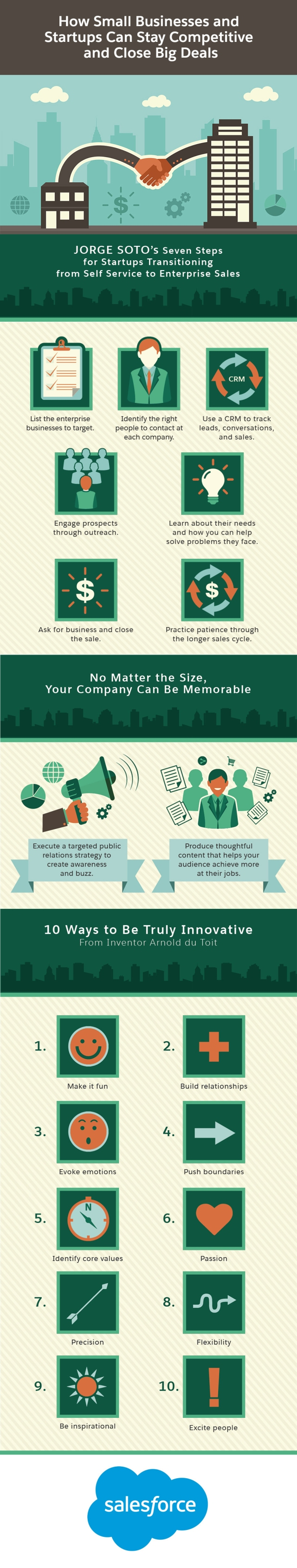 Competing With Big Companies 10 Ways For Your Small Startup To Standout
