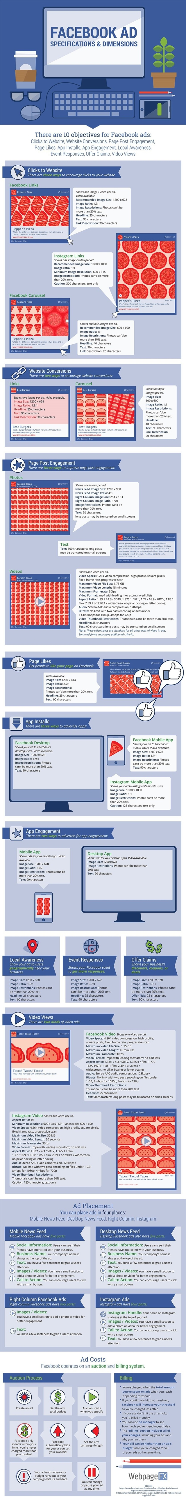 Facebook Ads A Beginners Guide to Advertising on Facebook