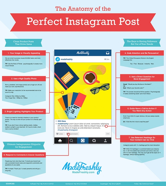 How to Succeed on Instagram The Anatomy of a Perfect Post