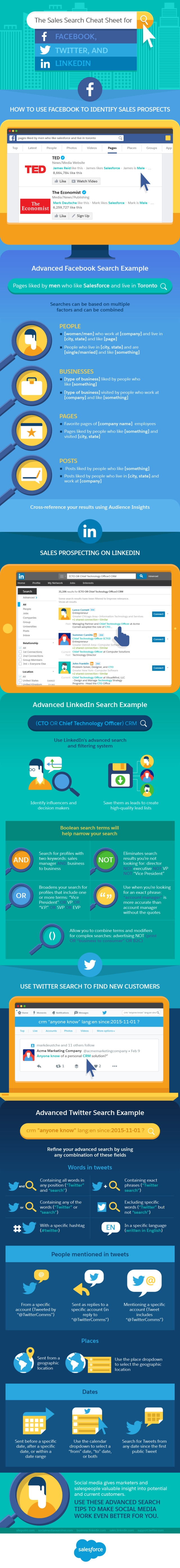 How to Use Facebook, Twitter & LinkedIn to Identify Sales Opportunities