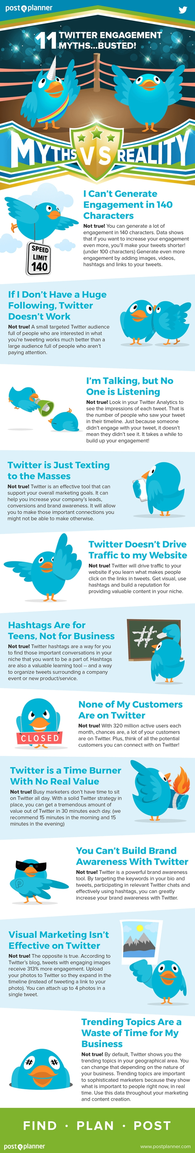 11 Myths That Are Holding Your Business Back On Twitter