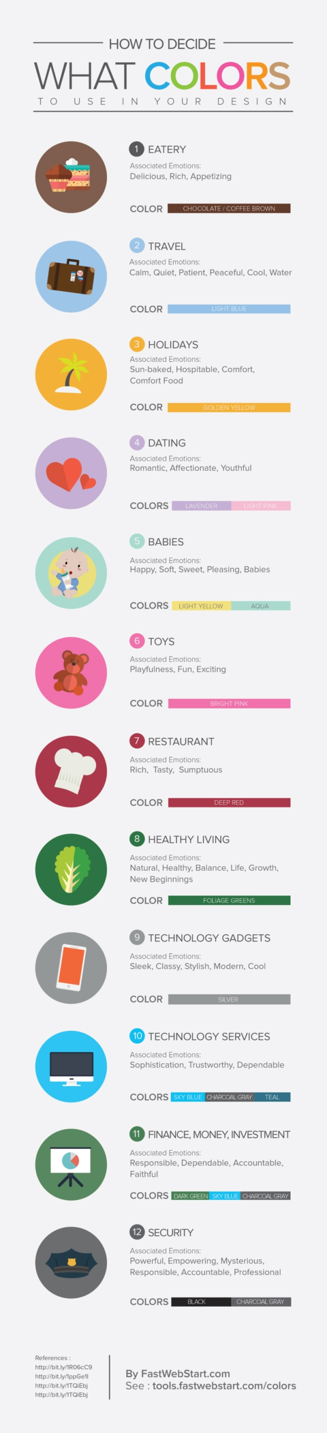 Colors for professional website - Chart On Colors And Business Sectors
