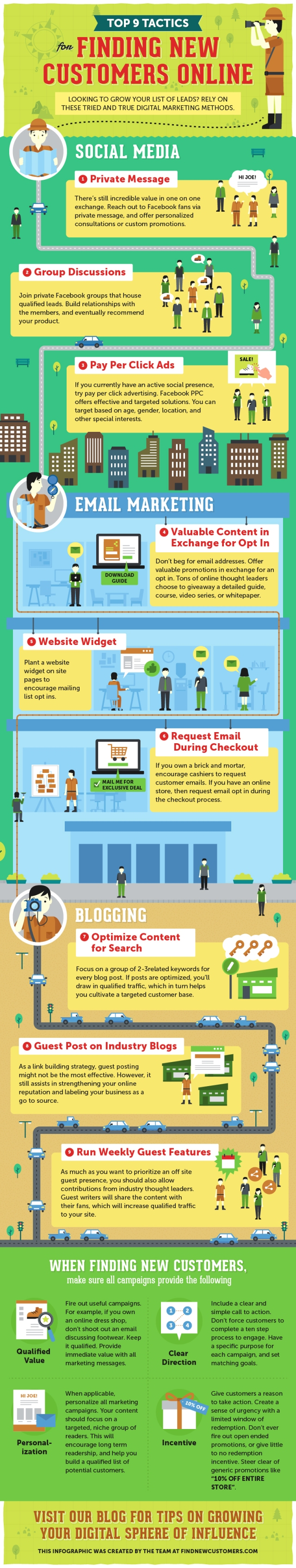 Starting a New Business Here's 9 Top Ways to Find New Customers Online