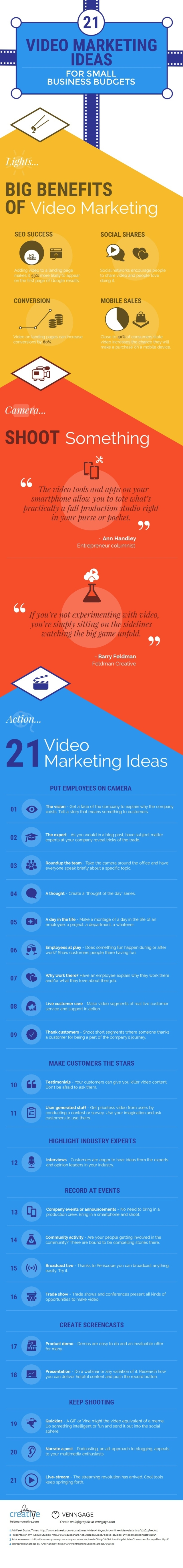 21 Video Marketing Ideas for Small Businesses on a Budget
