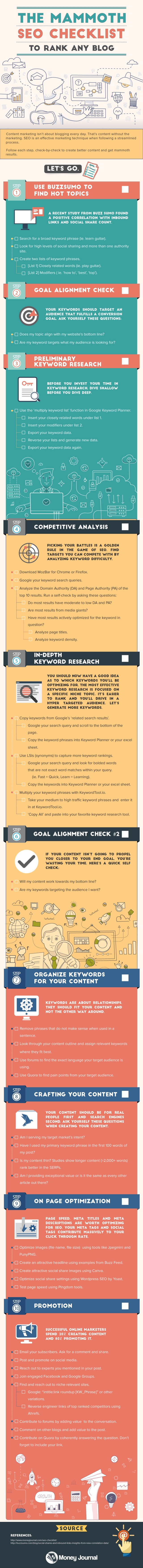 A Comprehensive 74 Step SEO Checklist for Mammoth Google Rankings