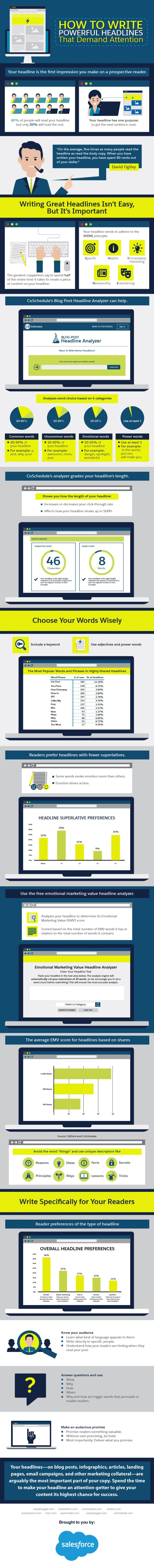 How to Write Powerful Blog Headlines That Generate Tons of Readers