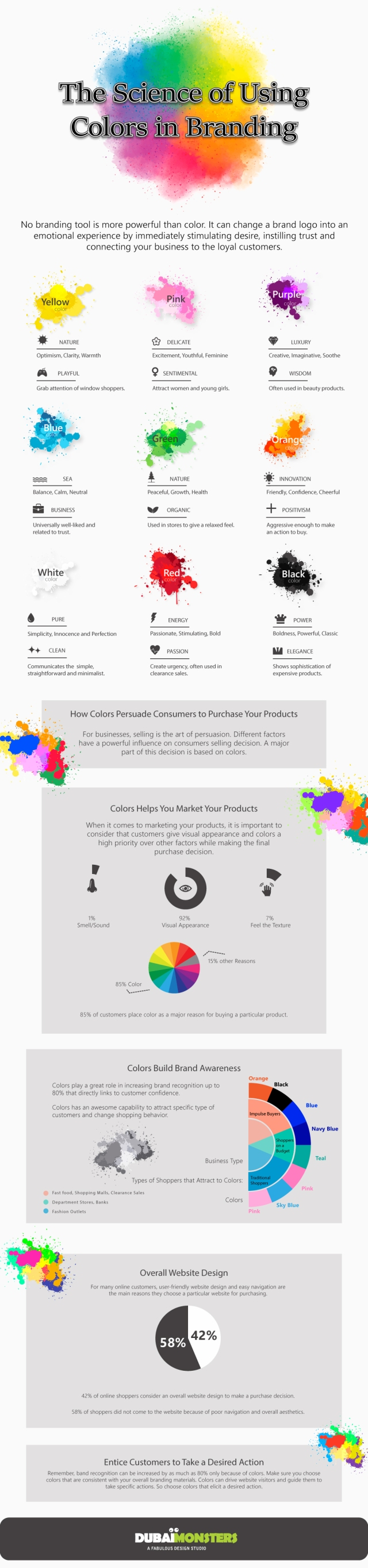 How Different Colours Can Affect Your Website & Social Media Strategy