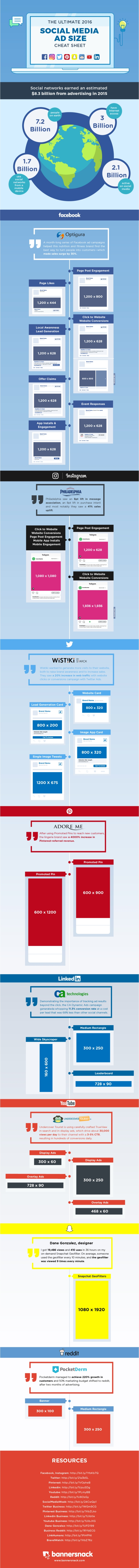 Social Media Advertising The Ultimate Ad Size Cheat Sheet for 2016
