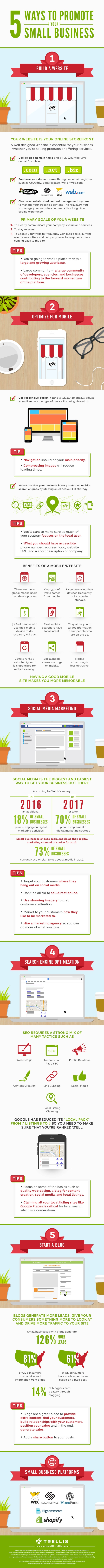 The 5 Most Important Ways to Promote Your Small Business Online