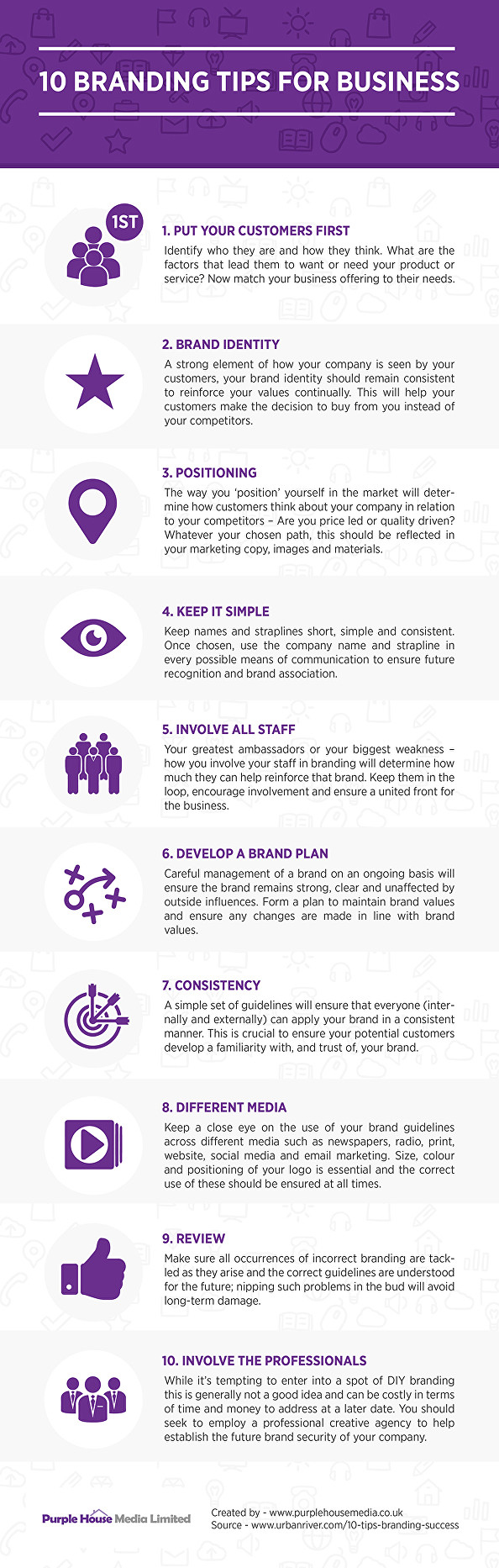 Starting a New Business 10 Branding Tips for Success