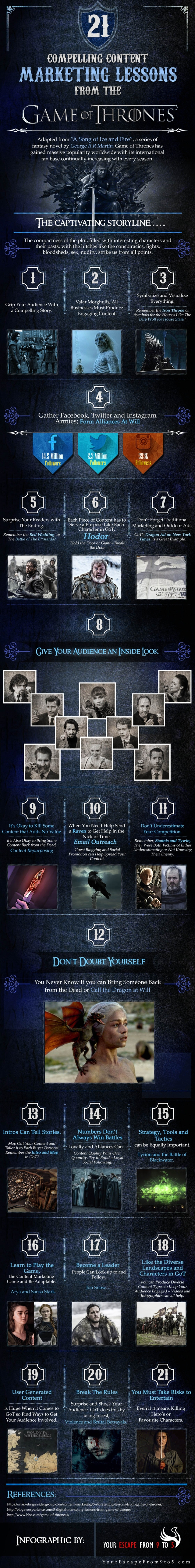 21 Compelling Content Marketing Lessons From The Game Of Thrones