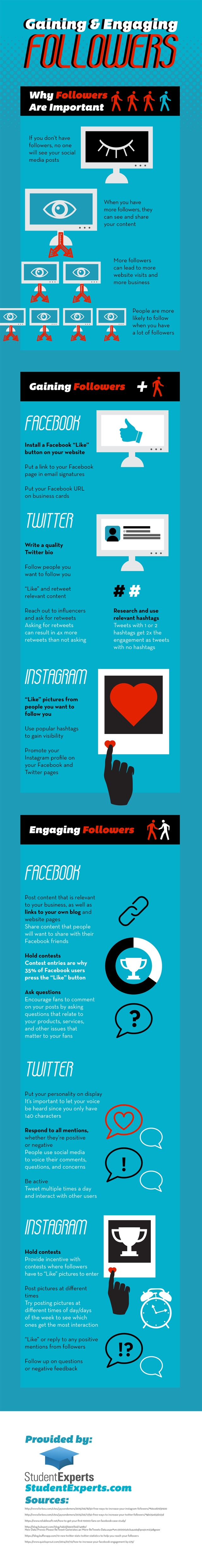 24 Tips to Gain & Engage Followers on Facebook, Twitter & Instagram