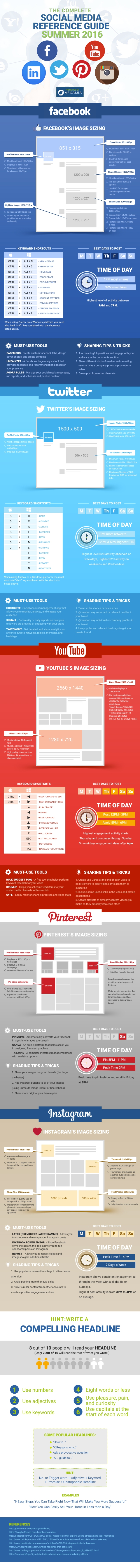 a-beginners-guide-to-social-media-image-sizes-times-to-post-more