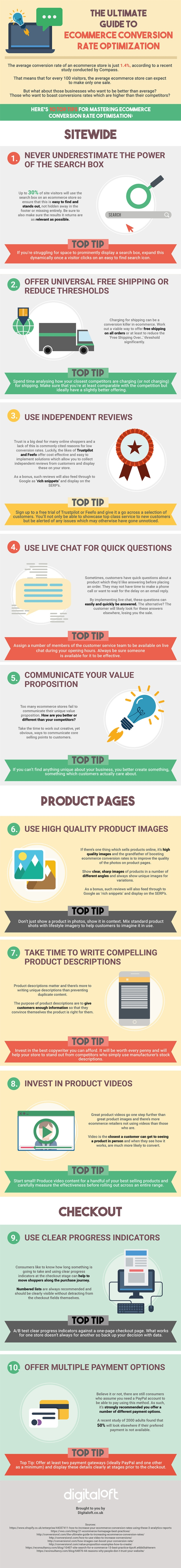 10-actionable-tips-for-a-more-effective-ecommerce-website