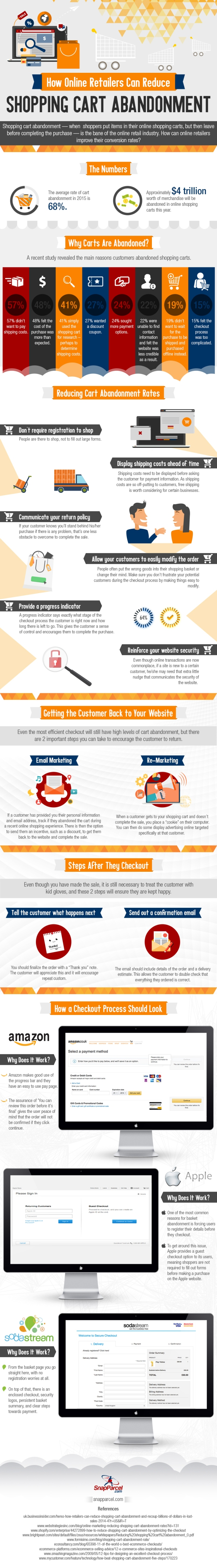 8-reasons-online-shoppers-abandon-their-carts-and-how-to-fix-it