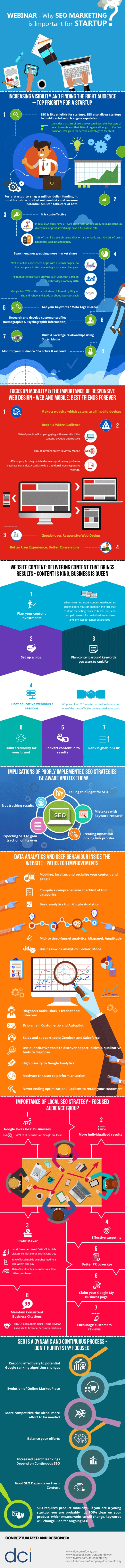 seo-for-startups-how-to-maximise-revenue-when-starting-your-business