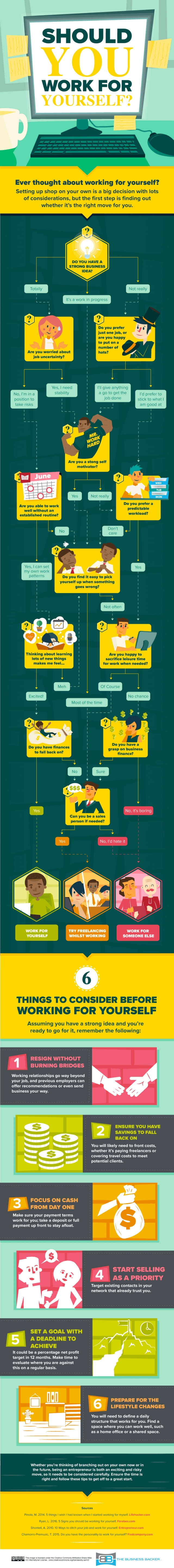 should-you-work-for-yourself-this-infographic-will-help-you-decide