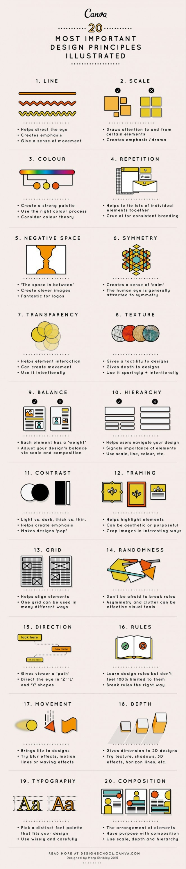 20-basic-design-principles-to-follow-for-a-successful-business-website