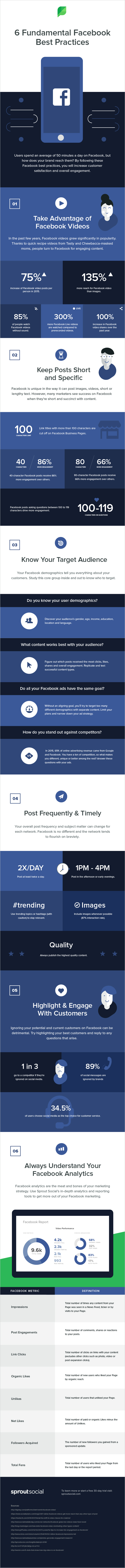 a-beginners-guide-to-marketing-on-facebook-6-fundamental-best-practices