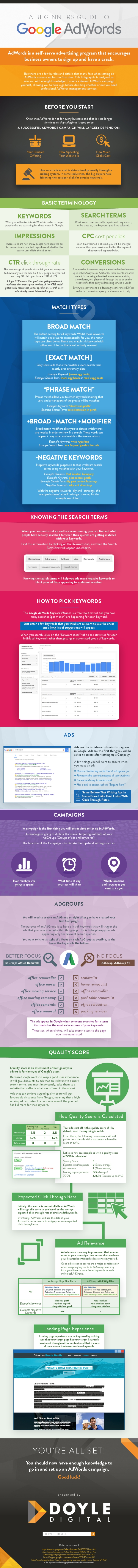 google-adwords-a-beginners-guide-to-pay-per-click-marketing